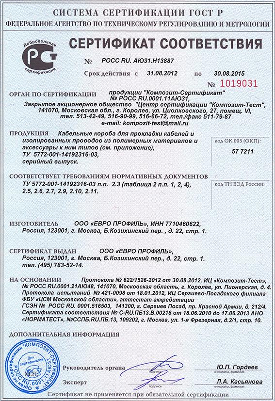 Сертификаты На Кабельную Продукцию